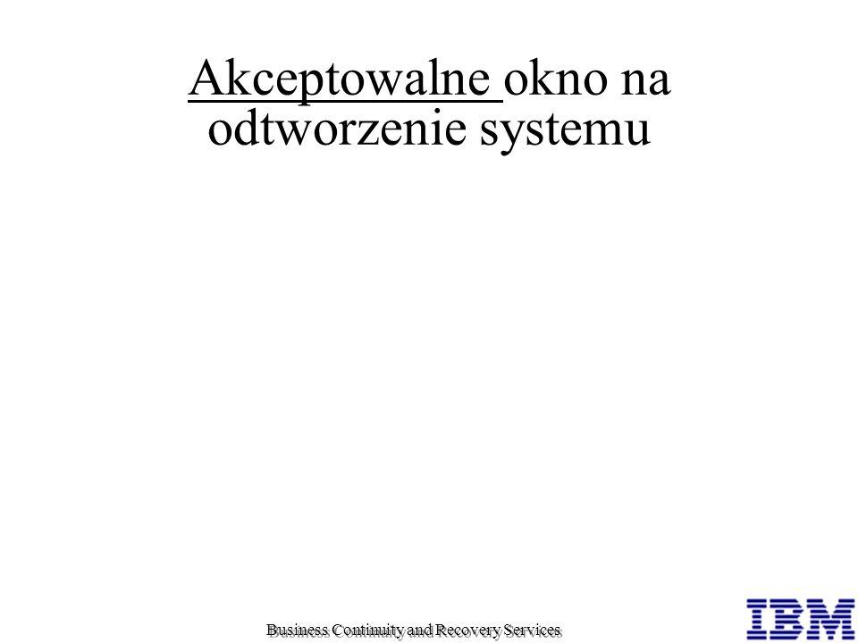 Akceptowalne okno na odtworzenie systemu Business Continuity and Recovery Services
