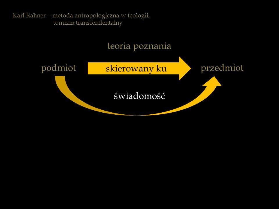 świadomość podmiotprzedmiot skierowany ku teoria poznania Karl Rahner – metoda antropologiczna w teologii, tomizm transcendentalny