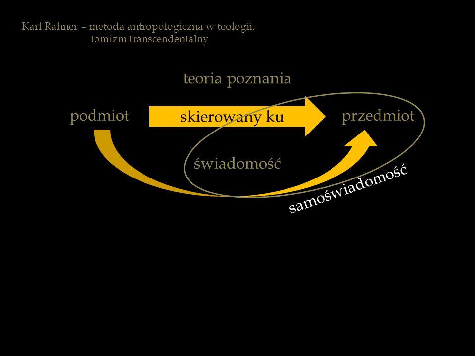 samoświadomość świadomość podmiotprzedmiot skierowany ku teoria poznania Karl Rahner – metoda antropologiczna w teologii, tomizm transcendentalny