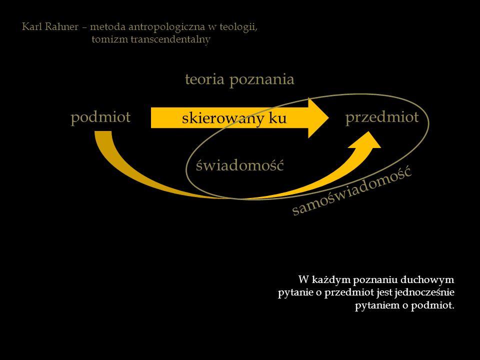 samoświadomość świadomość podmiotprzedmiot skierowany ku teoria poznania Karl Rahner – metoda antropologiczna w teologii, tomizm transcendentalny W ka