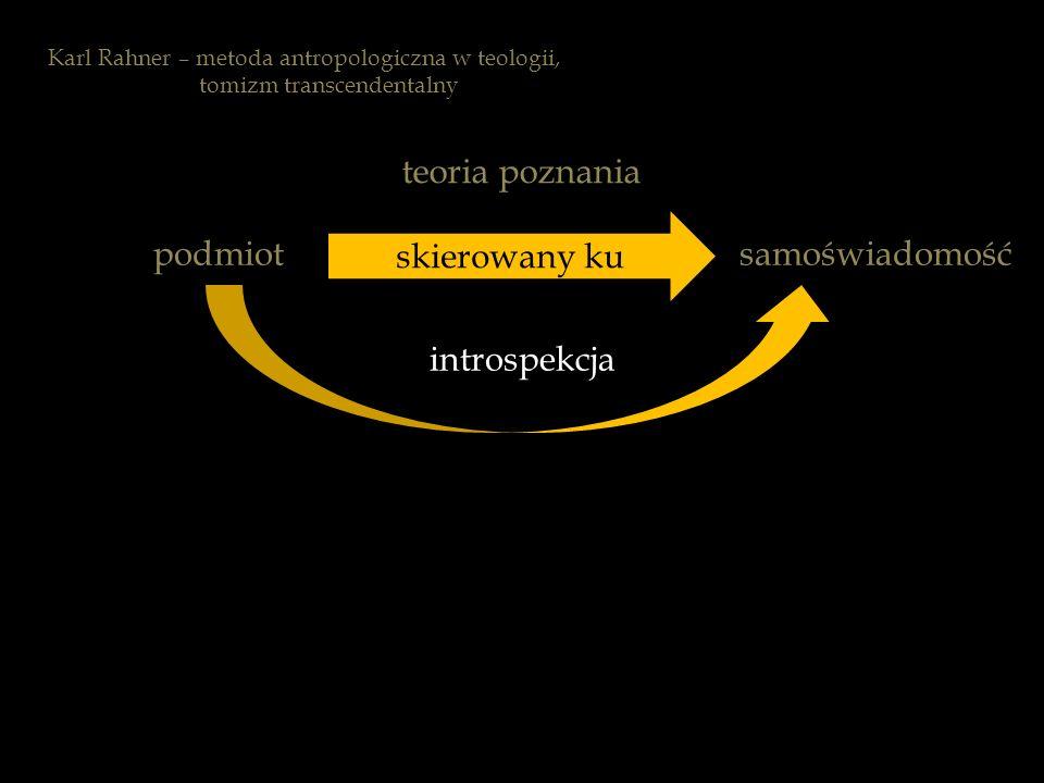 podmiot Karl Rahner – metoda antropologiczna w teologii, tomizm transcendentalny teoria poznania samoświadomość skierowany ku introspekcja