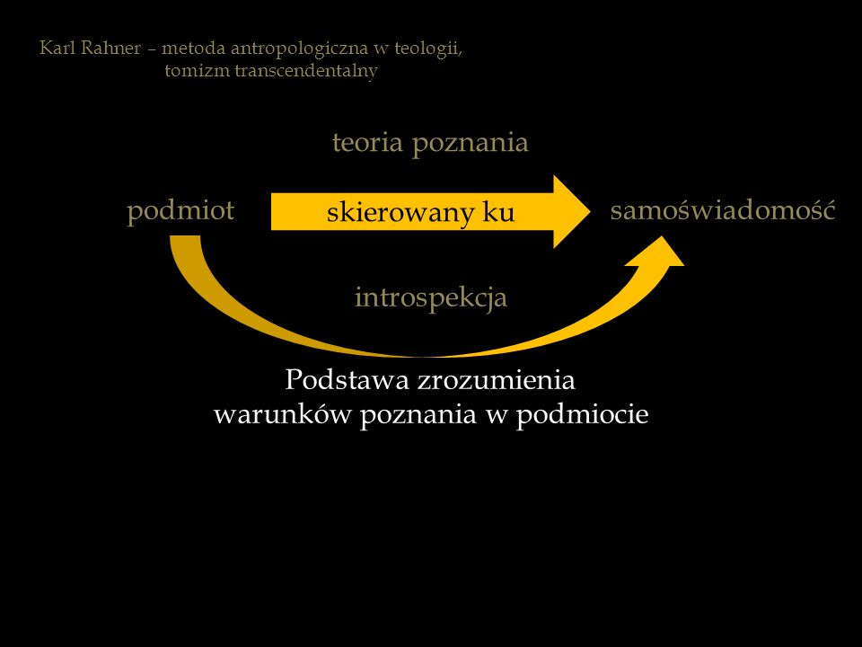 podmiot Karl Rahner – metoda antropologiczna w teologii, tomizm transcendentalny teoria poznania samoświadomość skierowany ku introspekcja Podstawa zr