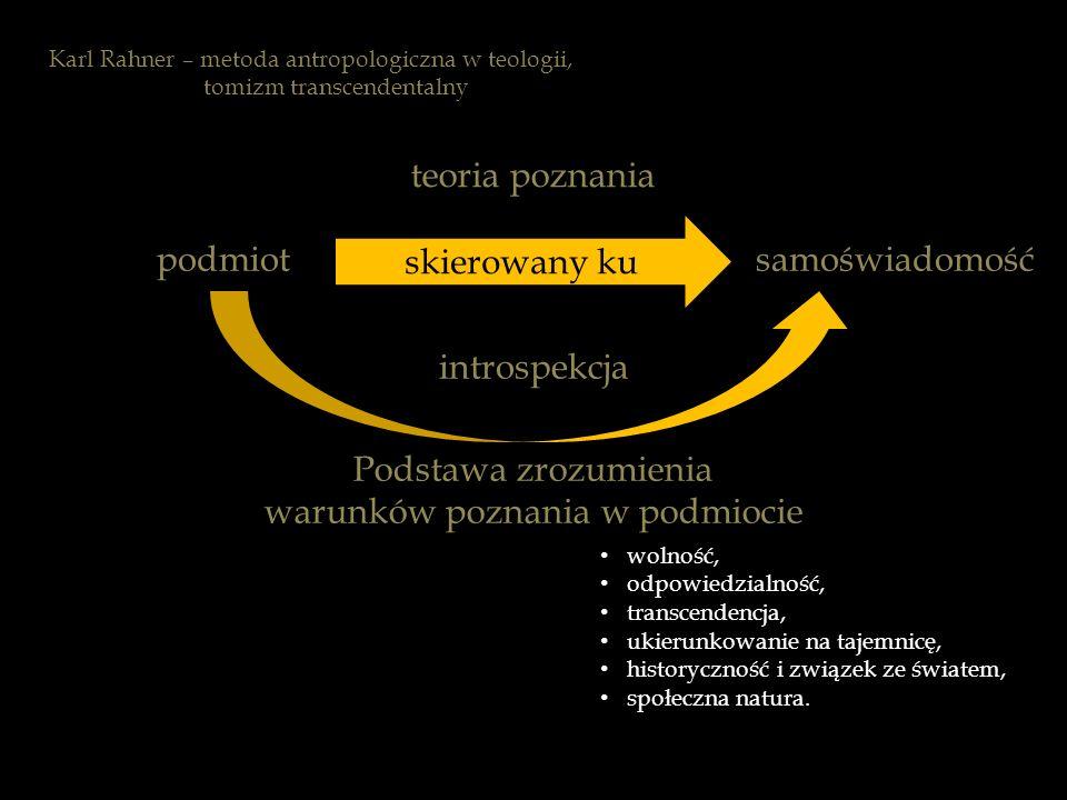 podmiot Karl Rahner – metoda antropologiczna w teologii, tomizm transcendentalny teoria poznania samoświadomość skierowany ku introspekcja wolność, od