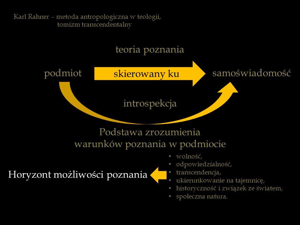podmiot Karl Rahner – metoda antropologiczna w teologii, tomizm transcendentalny teoria poznania samoświadomość skierowany ku introspekcja Horyzont mo