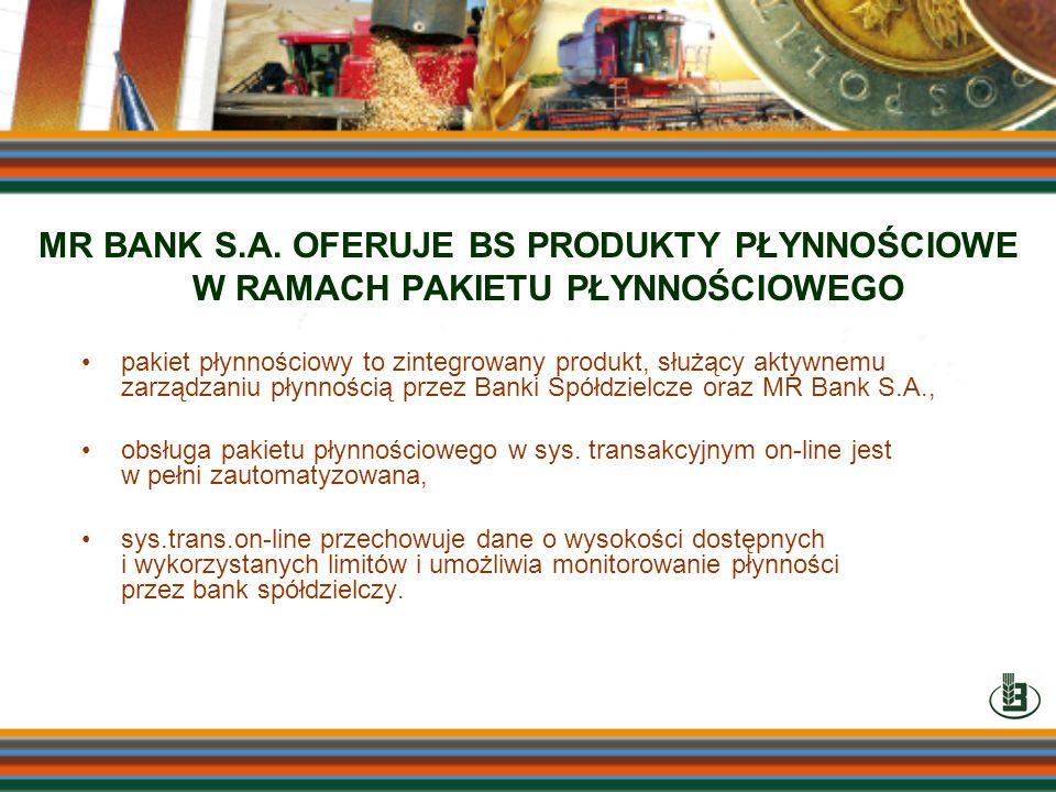 MR BANK S.A. OFERUJE BS PRODUKTY PŁYNNOŚCIOWE W RAMACH PAKIETU PŁYNNOŚCIOWEGO pakiet płynnościowy to zintegrowany produkt, służący aktywnemu zarządzan
