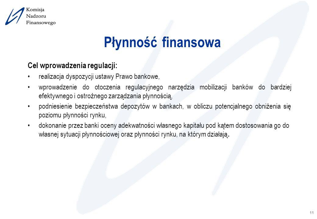 11 Płynność finansowa Cel wprowadzenia regulacji: realizacja dyspozycji ustawy Prawo bankowe, wprowadzenie do otoczenia regulacyjnego narzędzia mobili