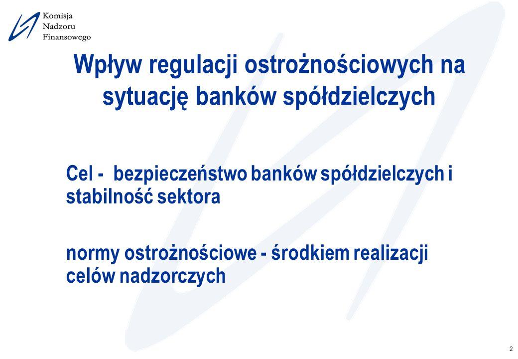 2 Wpływ regulacji ostrożnościowych na sytuację banków spółdzielczych Cel - bezpieczeństwo banków spółdzielczych i stabilność sektora normy ostrożności