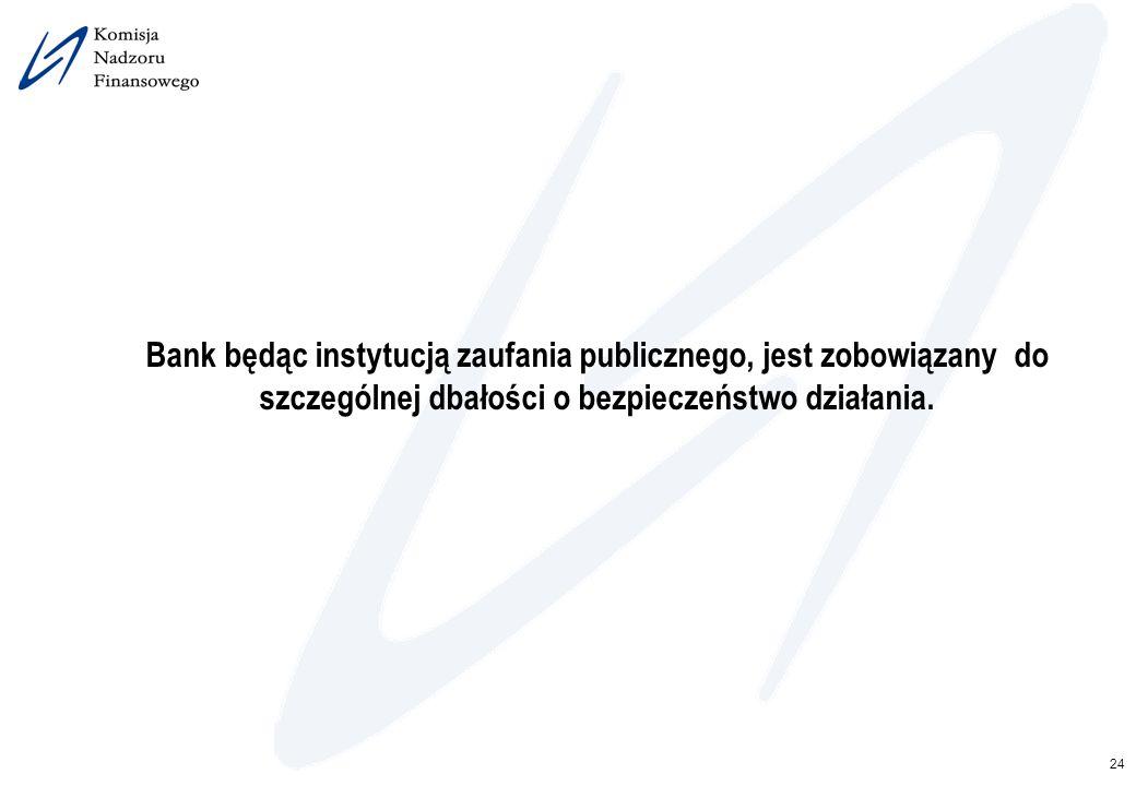 24 Bank będąc instytucją zaufania publicznego, jest zobowiązany do szczególnej dbałości o bezpieczeństwo działania.