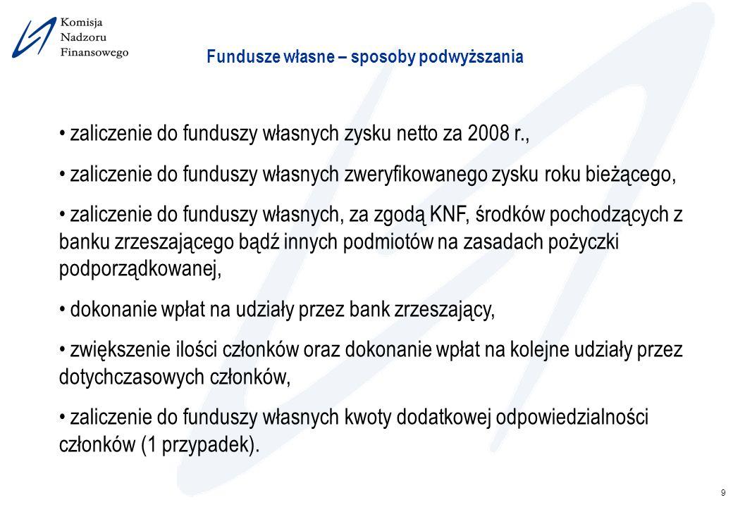 9 Fundusze własne – sposoby podwyższania zaliczenie do funduszy własnych zysku netto za 2008 r., zaliczenie do funduszy własnych zweryfikowanego zysku