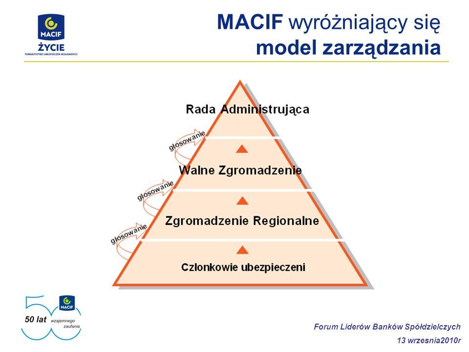 MACIF wyróżniający się model zarządzania Forum Liderów Banków Spółdzielczych 13 wrzesnia2010r