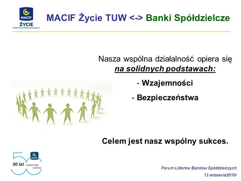Nasza wspólna działalność opiera się na solidnych podstawach: - Wzajemności - Bezpieczeństwa Celem jest nasz wspólny sukces. Forum Liderów Banków Spół