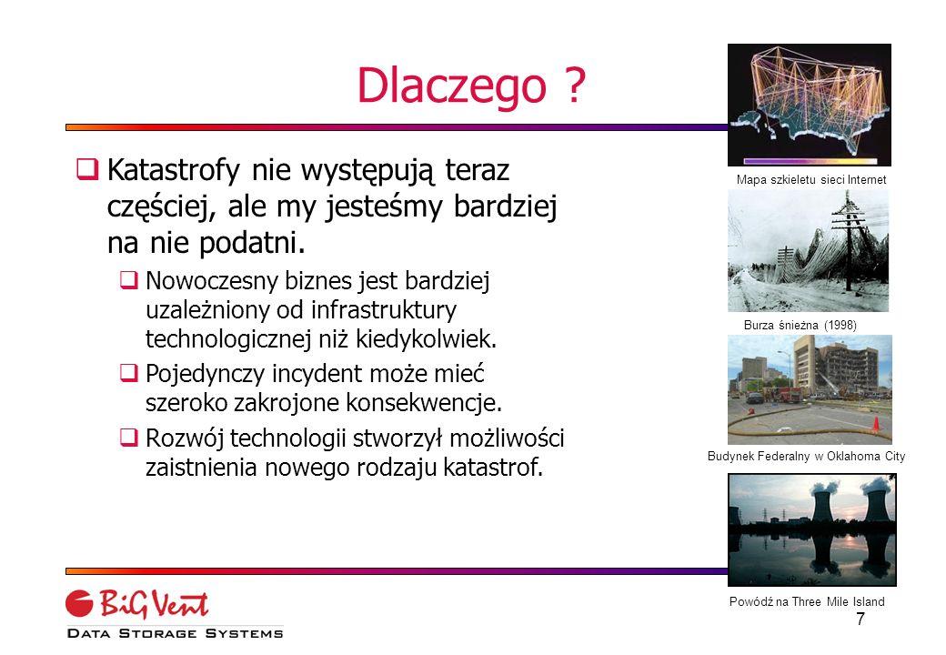 6 Planowanie Disaster Recovery w jednym slajdzie.