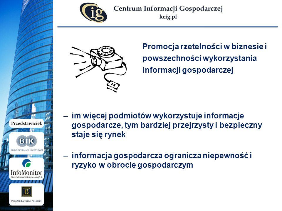Promocja rzetelności w biznesie i powszechności wykorzystania informacji gospodarczej –im więcej podmiotów wykorzystuje informacje gospodarcze, tym bardziej przejrzysty i bezpieczny staje się rynek –informacja gospodarcza ogranicza niepewność i ryzyko w obrocie gospodarczym