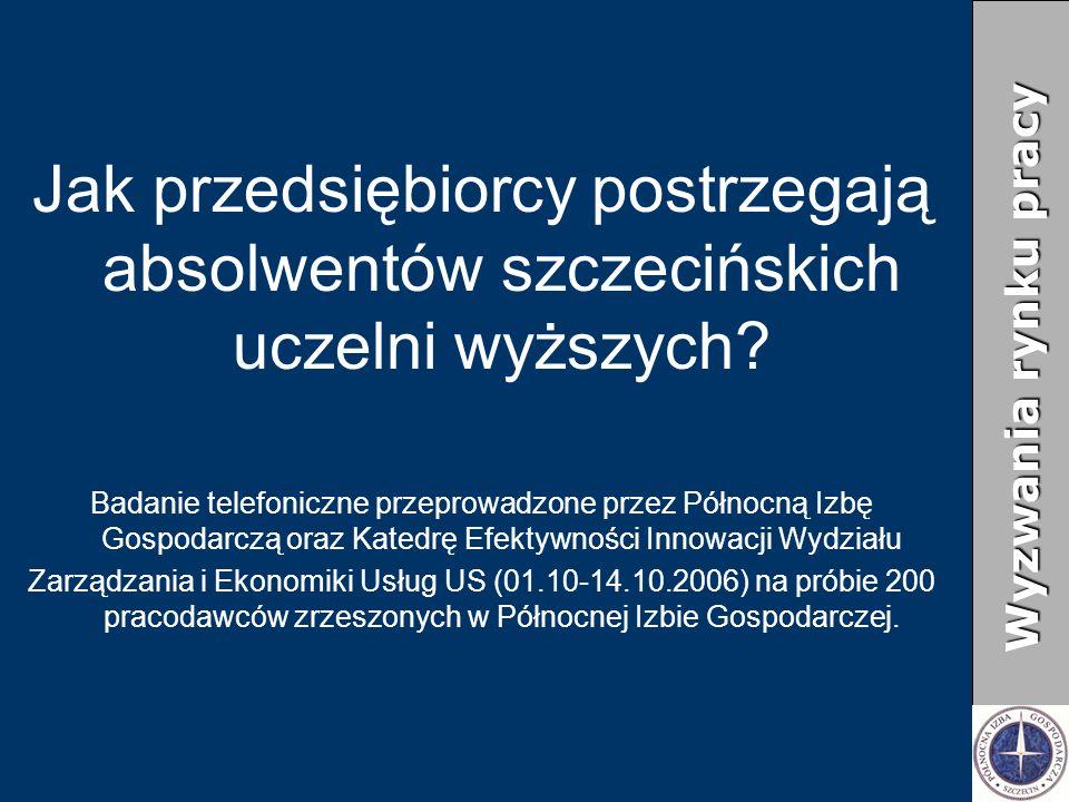 Jak przedsiębiorcy postrzegają absolwentów szczecińskich uczelni wyższych? Badanie telefoniczne przeprowadzone przez Północną Izbę Gospodarczą oraz Ka