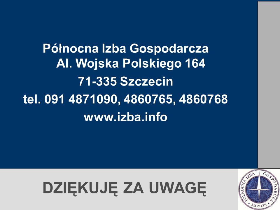 DZIĘKUJĘ ZA UWAGĘ Północna Izba Gospodarcza Al. Wojska Polskiego 164 71-335 Szczecin tel. 091 4871090, 4860765, 4860768 www.izba.info