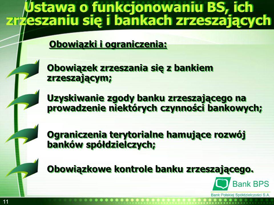 11 Ustawa o funkcjonowaniu BS, ich zrzeszaniu się i bankach zrzeszających Obowiązek zrzeszania się z bankiem zrzeszającym; Obowiązki i ograniczenia: O