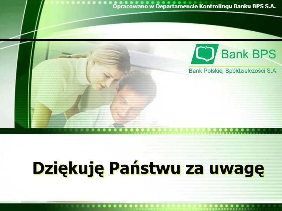 Dziękuję Państwu za uwagę Opracowano w Departamencie Kontrolingu Banku BPS S.A.