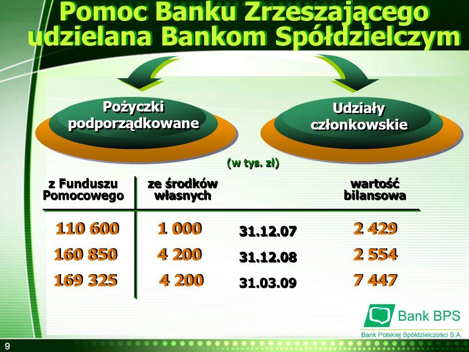 10 Propozycje zmian przepisów w zakresie funduszy BS Ustalanie wymaganego poziomu funduszy w PLN Przesunięcie terminu osiągnięcia wymaganego poziomu funduszy do 2010 r.