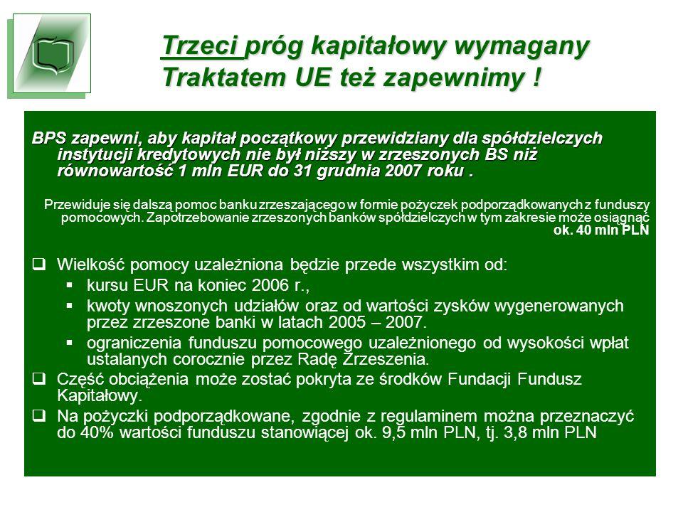 BPS zapewni, aby kapitał początkowy przewidziany dla spółdzielczych instytucji kredytowych nie był niższy w zrzeszonych BS niż równowartość 1 mln EUR do 31 grudnia 2007 roku.