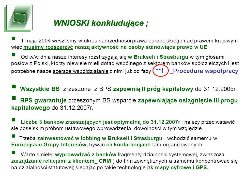 WNIOSKI konkludujące ; 1 maja 2004 weszliśmy w okres nadrzędności prawa europejskiego nad prawem krajowym więc musimy rozszerzyć naszą aktywność na osoby stanowiące prawo w UE Od w/w dnia nasze interesy rozstrzygają się w Brukseli i Strasburgu w tym głosami posłów z Polski, którzy niewiele mieli dotąd wspólnego z sektorem banków spółdzielczych i jest potrzebne nasze szersze współdziałanie z nimi już od fazy: **I _Procedura współpracy Wszystkie BS zrzeszone z BPS zapewnią II próg kapitałowy do 31.12.2005r.