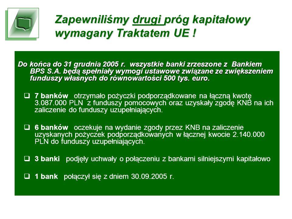 Do końca do 31 grudnia 2005 r. wszystkie banki zrzeszone z Bankiem BPS S.A.