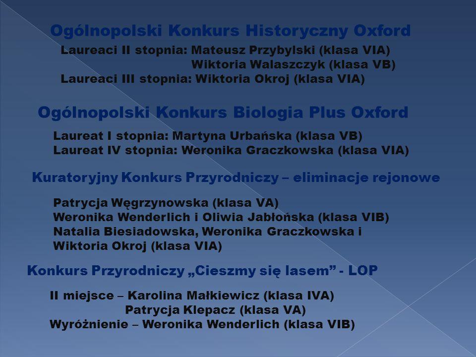 Ogólnopolski Konkurs Historyczny Oxford Ogólnopolski Konkurs Biologia Plus Oxford Laureaci II stopnia: Mateusz Przybylski (klasa VIA) Wiktoria Walaszc