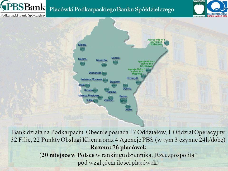 VIII edycja konkursu Podkarpacki Bank Spółdzielczy otrzymuje wyróżnienie honorowe oraz godło promocyjne za osiągnięcia i utrzymywanie wysokiej pozycji