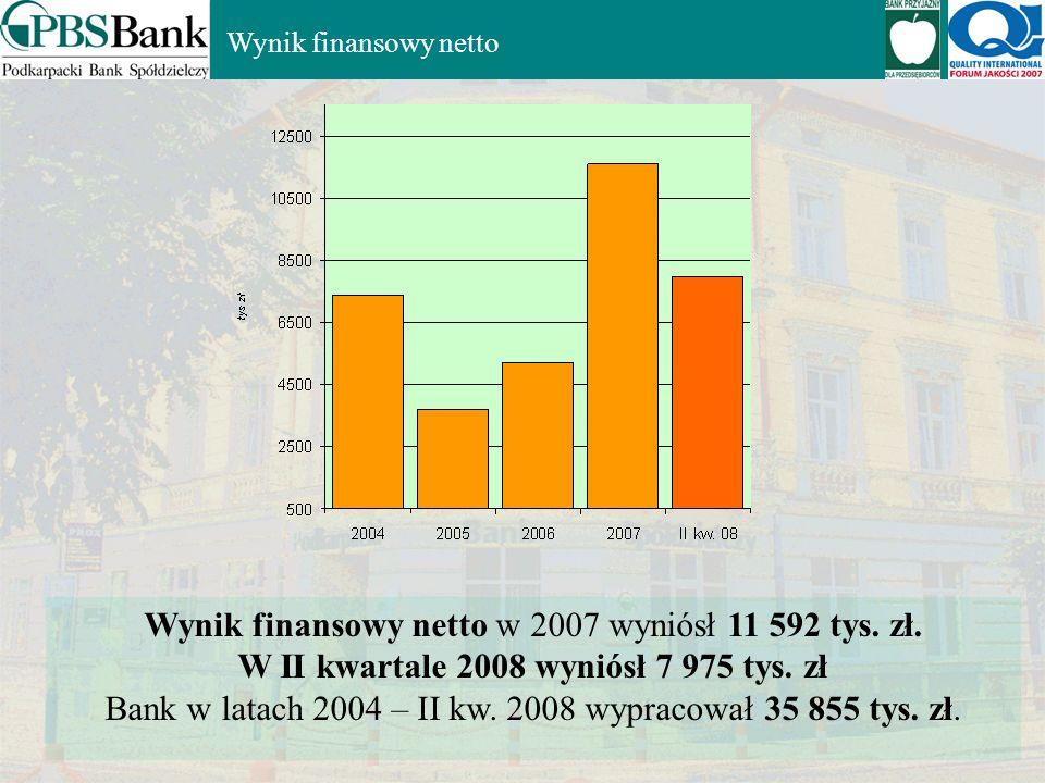 Suma bilansowa netto w II kw. 2008 wyniosła 979 184 tys. zł W porównaniu do roku 2000 ( 119 402 tys. zł) jej wartość wzrosła o 859 782 tys. zł. Analiz