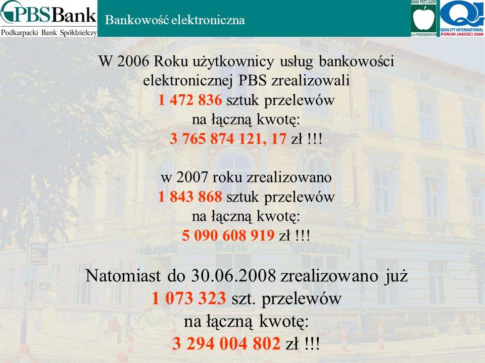 Bankowość elektroniczna W 2006 Roku użytkownicy usług bankowości elektronicznej PBS zrealizowali 1 472 836 sztuk przelewów na łączną kwotę: 3 765 874 121, 17 zł !!.