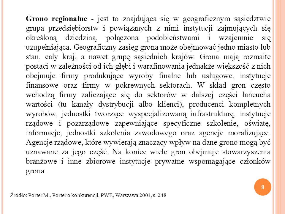 KIERUNKI I SIŁA POWIĄZAŃ W SEKTORZE AUTOMATYKI PRZEMYSŁOWEJ Źródło: Opracowanie IBnGR, Gdańsk 2002,s.