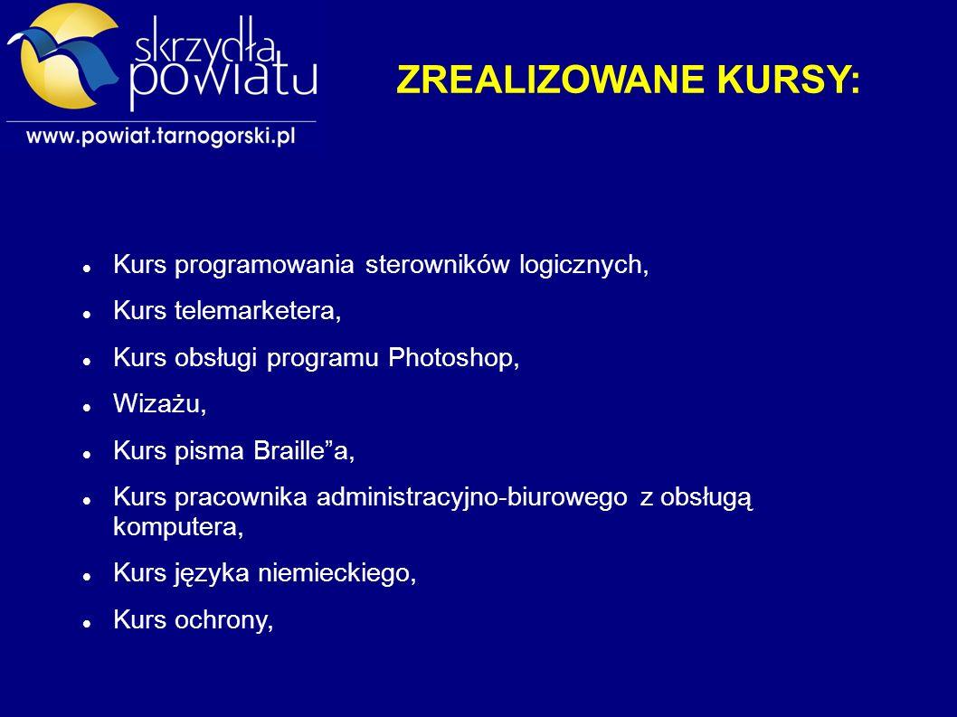 ZREALIZOWANE KURSY: Kurs programowania sterowników logicznych, Kurs telemarketera, Kurs obsługi programu Photoshop, Wizażu, Kurs pisma Braillea, Kurs pracownika administracyjno-biurowego z obsługą komputera, Kurs języka niemieckiego, Kurs ochrony,