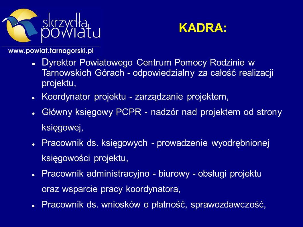 KADRA: D yrektor Powiatowego Centrum Pomocy Rodzinie w Tarnowskich Górach - odpowiedzialny za całość realizacji projektu, Koordynator projektu - zarządzanie projektem, Główny księgowy PCPR - nadzór nad projektem od strony księgowej, Pracownik ds.