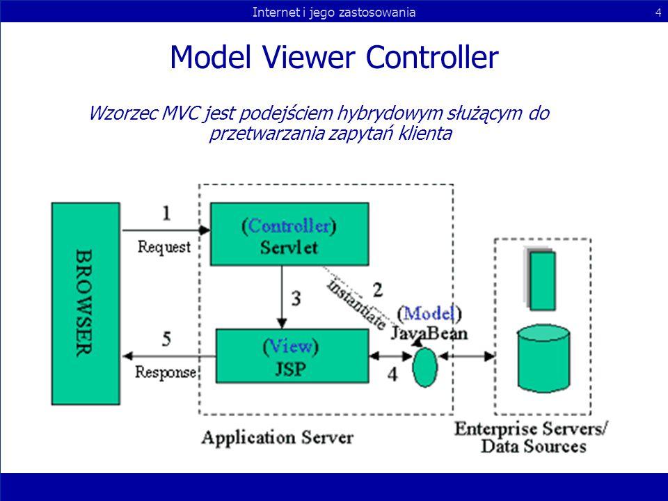 Internet i jego zastosowania 4 Model Viewer Controller Wzorzec MVC jest podejściem hybrydowym służącym do przetwarzania zapytań klienta