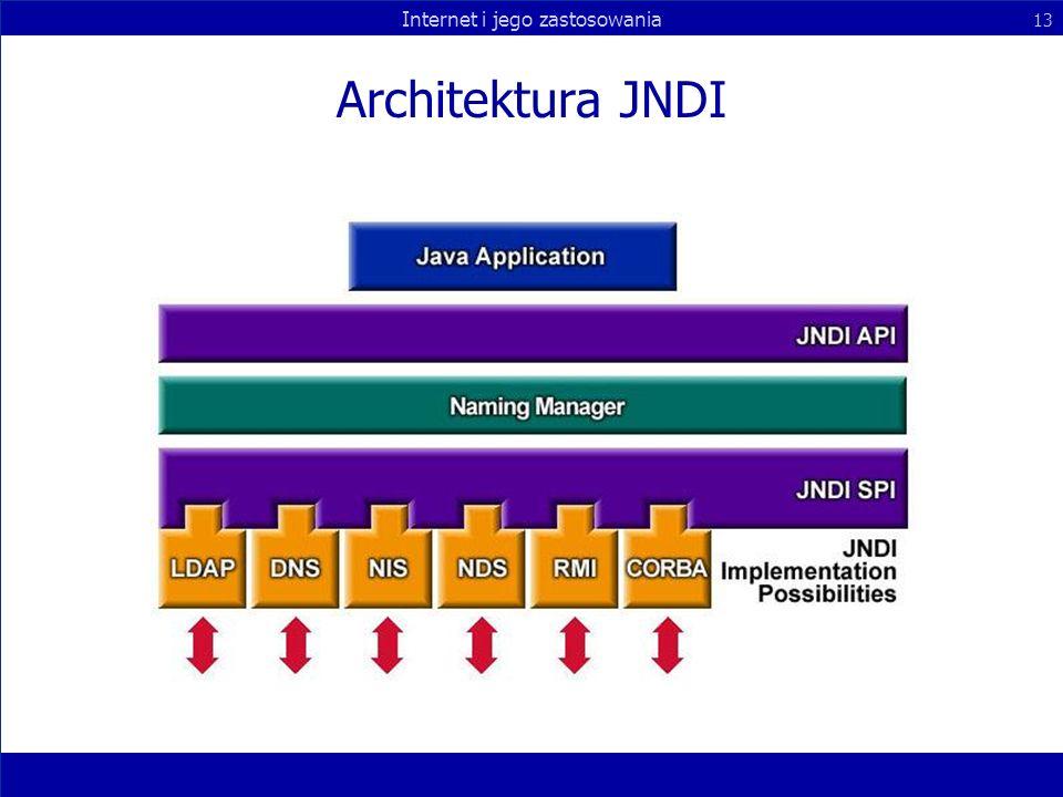 Internet i jego zastosowania 13 Architektura JNDI