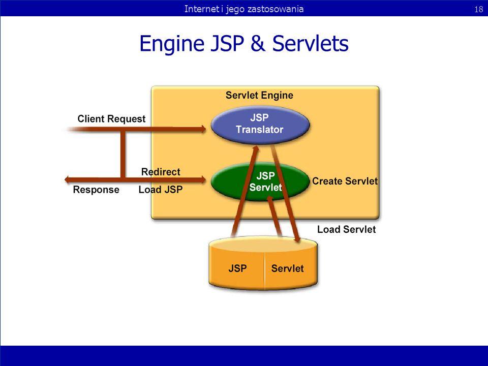 Internet i jego zastosowania 18 Engine JSP & Servlets