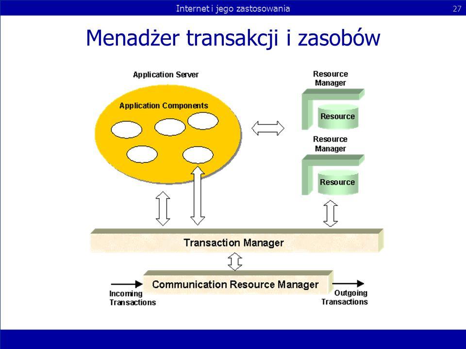 Internet i jego zastosowania 27 Menadżer transakcji i zasobów