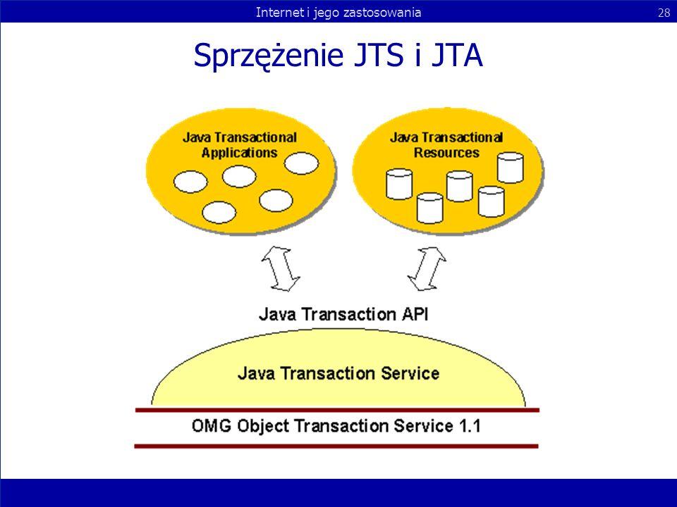 Internet i jego zastosowania 28 Sprzężenie JTS i JTA