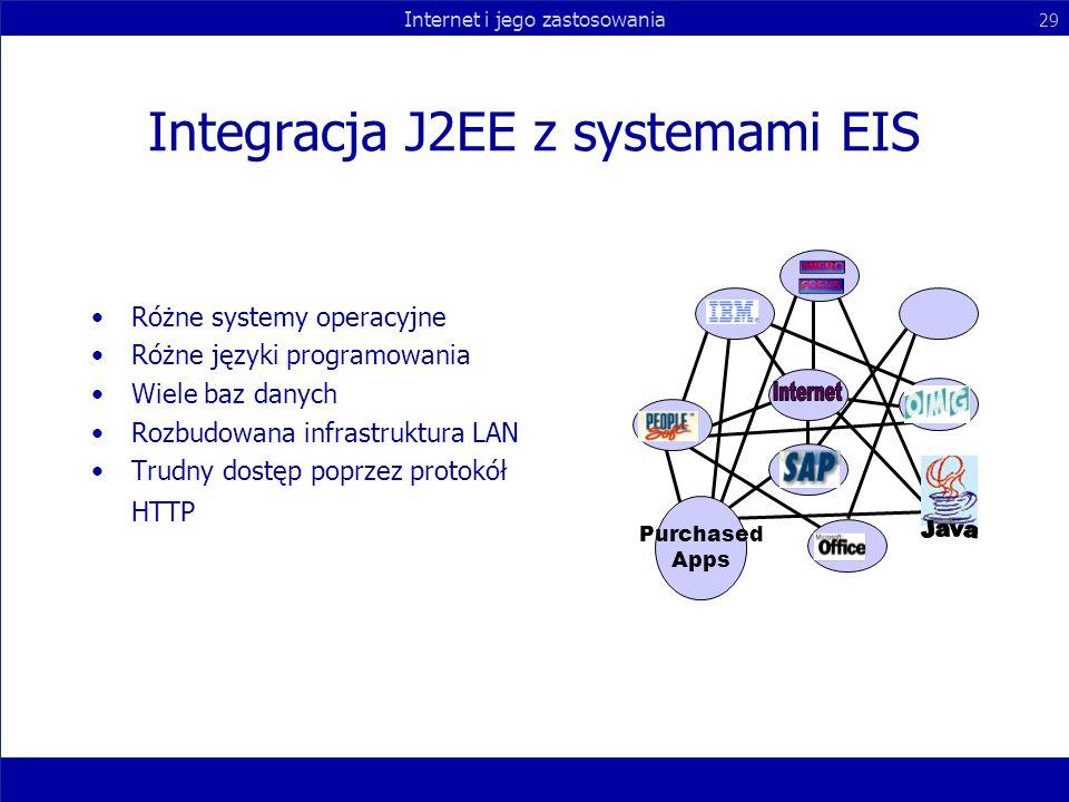 Internet i jego zastosowania 29 Integracja J2EE z systemami EIS Różne systemy operacyjne Różne języki programowania Wiele baz danych Rozbudowana infra