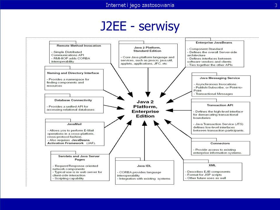 Internet i jego zastosowania 3 J2EE - serwisy