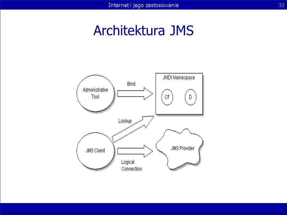 Internet i jego zastosowania 33 Architektura JMS