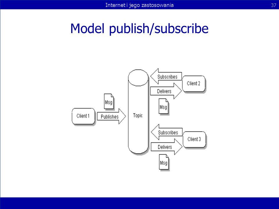 Internet i jego zastosowania 37 Model publish/subscribe
