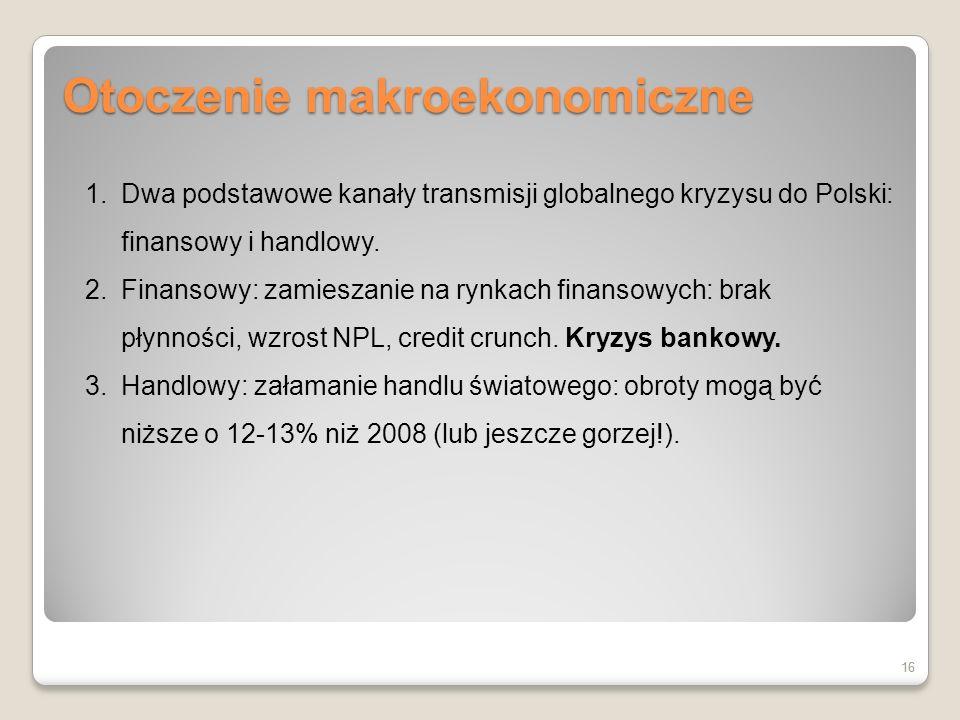 16 Otoczenie makroekonomiczne 16 1.Dwa podstawowe kanały transmisji globalnego kryzysu do Polski: finansowy i handlowy. 2.Finansowy: zamieszanie na ry