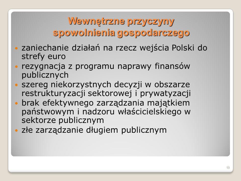19 Wewnętrzne przyczyny spowolnienia gospodarczego 19 zaniechanie działań na rzecz wejścia Polski do strefy euro rezygnacja z programu naprawy finansó