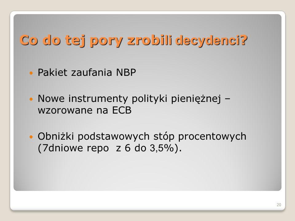 20 Co do tej pory zrobi li decydenci ? Pakiet zaufania NBP Nowe instrumenty polityki pieniężnej – wzorowane na ECB Obniżki podstawowych stóp procentow