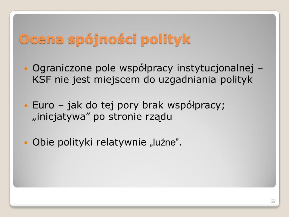 22 Ocena spójności polityk Ograniczone pole współpracy instytucjonalnej – KSF nie jest miejscem do uzgadniania polityk Euro – jak do tej pory brak wsp
