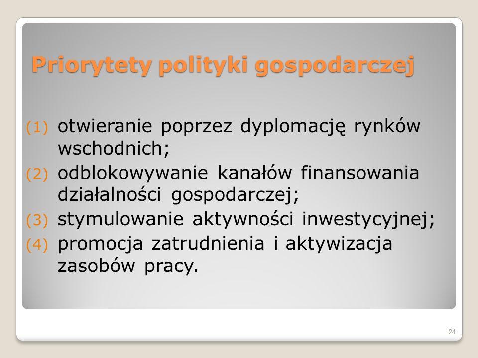 24 Priorytety polityki gospodarczej 24 (1) otwieranie poprzez dyplomację rynków wschodnich; (2) odblokowywanie kanałów finansowania działalności gospo