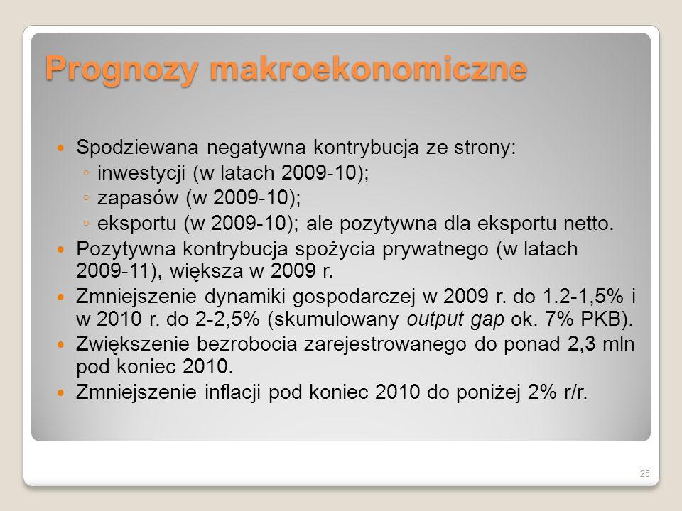 25 Prognozy makroekonomiczne Spodziewana negatywna kontrybucja ze strony: inwestycji (w latach 2009-10); zapasów (w 2009-10); eksportu (w 2009-10); al