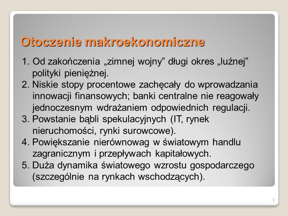 14 Otoczenie makroekonomiczne 14