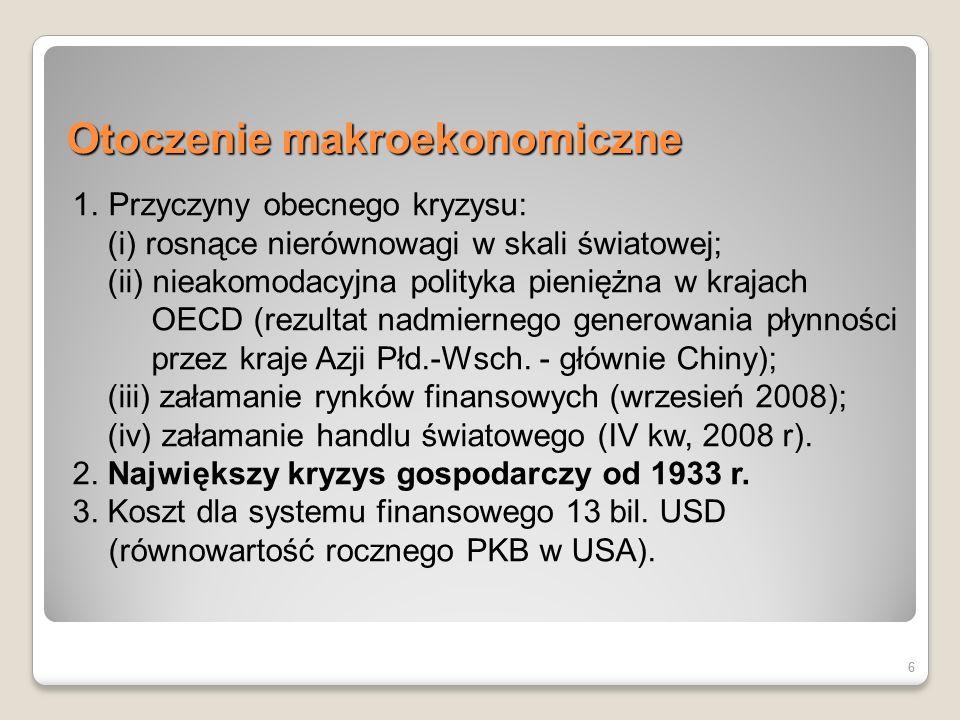 6 Otoczenie makroekonomiczne 6 1.Przyczyny obecnego kryzysu: (i) rosnące nierównowagi w skali światowej; (ii) nieakomodacyjna polityka pieniężna w kra