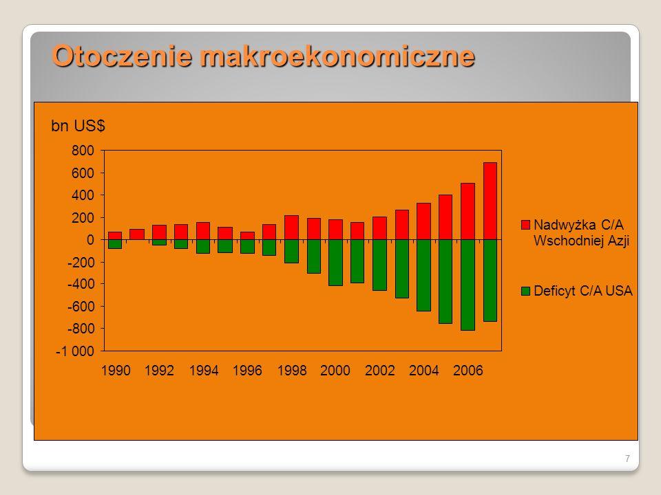 8 Otoczenie makroekonomiczne 8 Koszty dla gospodarki światowej: (i) zmniejszenie wolumenu obrotów światowego handlu zagranicznego o ponad 16% r/r w I połowie 2009 r.; (ii) spadek PKB w krajach OECD o 3,5% w 2009 r.; (iii) wzrost deficytów budżetowych i długu publicznego (20 na 27 krajów UE z deficytem powyżej 3% PKB; skumulowany deficyt USA dla lat 2009-10 ponad 20% PKB); (iv) credit crunch w krajach OECD.